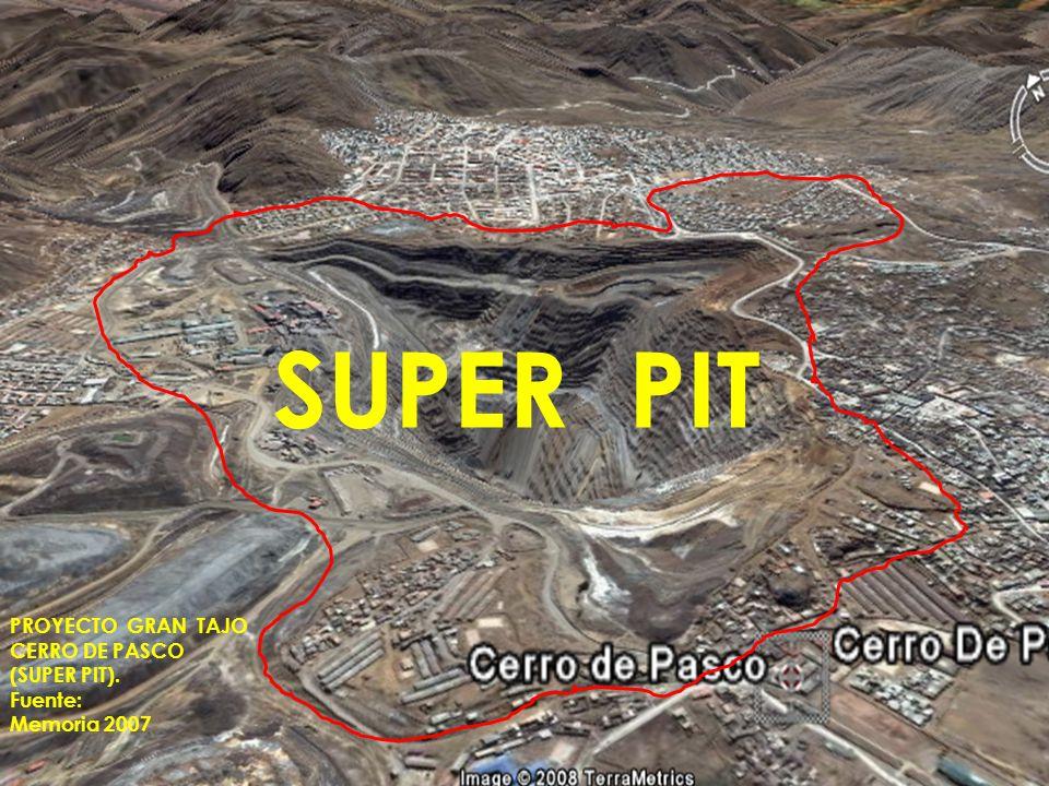 SUPER PIT PROYECTO GRAN TAJO CERRO DE PASCO (SUPER PIT). Fuente:
