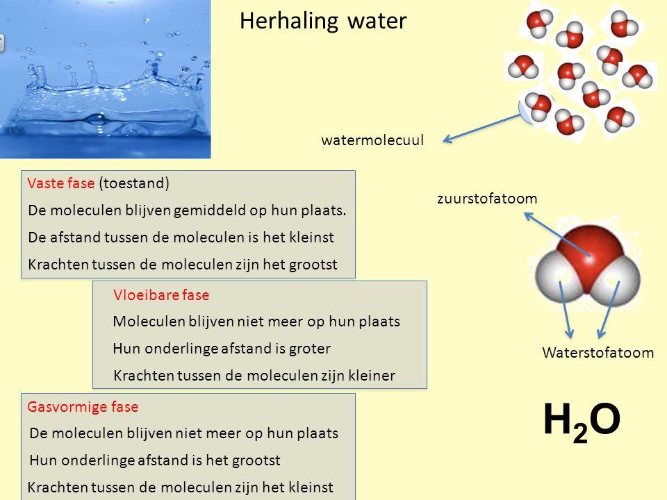 H2O Herhaling water watermolecuul Vaste fase (toestand) zuurstofatoom