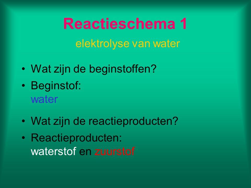 Reactieschema 1 elektrolyse van water