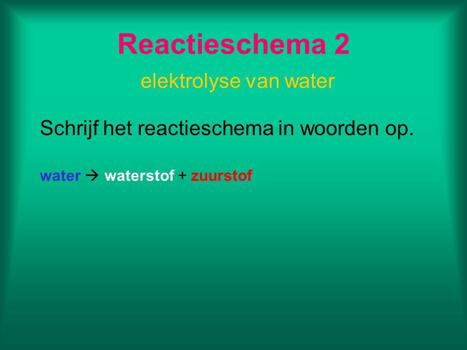 Reactieschema 2 elektrolyse van water