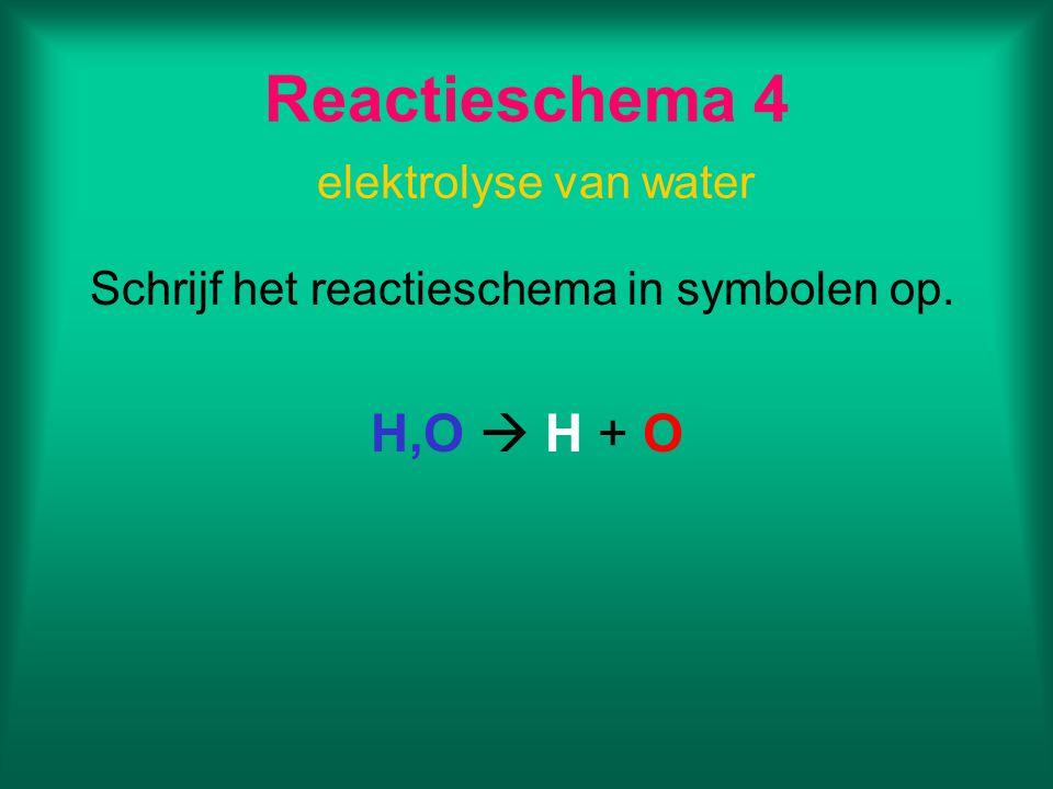 Reactieschema 4 elektrolyse van water