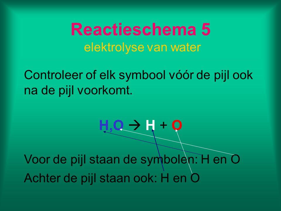 Reactieschema 5 elektrolyse van water