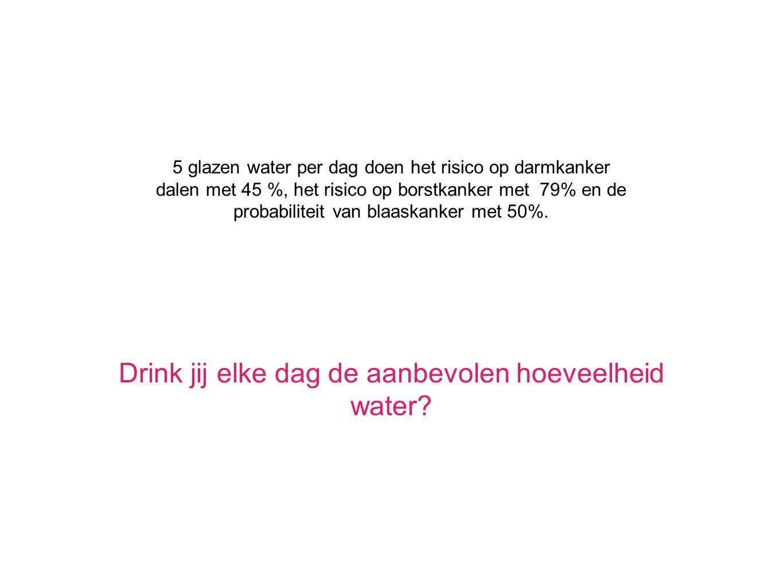 Drink jij elke dag de aanbevolen hoeveelheid water