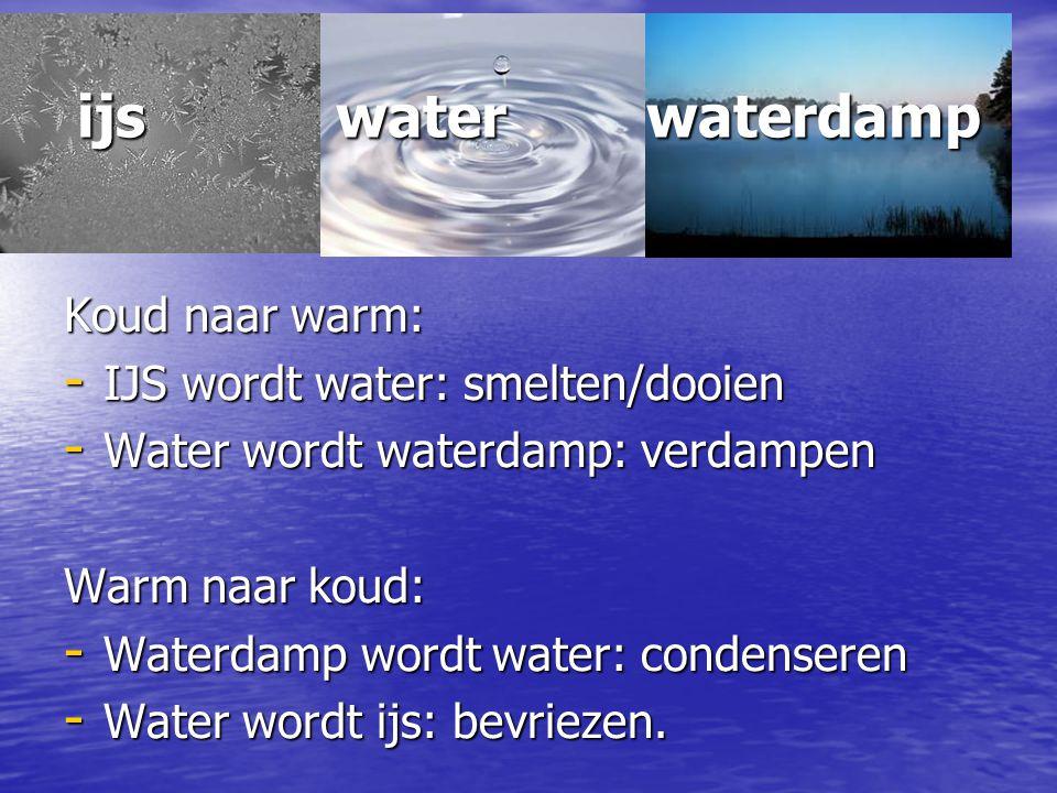 ijs water waterdamp Koud naar warm: IJS wordt water: smelten/dooien