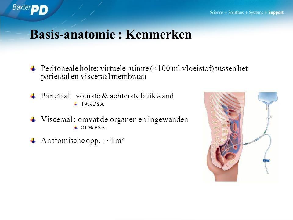 Basis-anatomie : Kenmerken