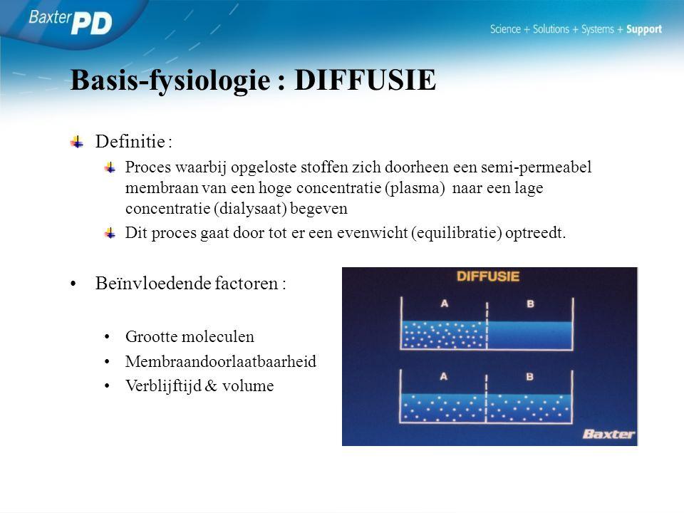 Basis-fysiologie : DIFFUSIE