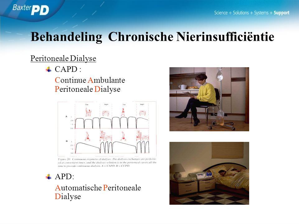 Behandeling Chronische Nierinsufficiëntie