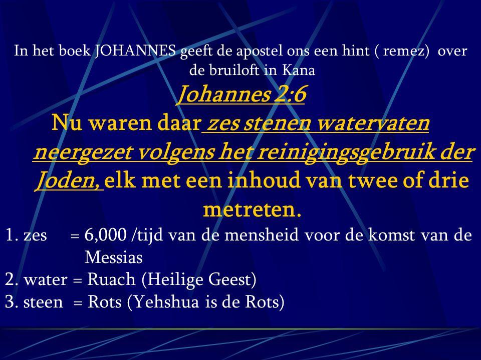 In het boek JOHANNES geeft de apostel ons een hint ( remez) over de bruiloft in Kana