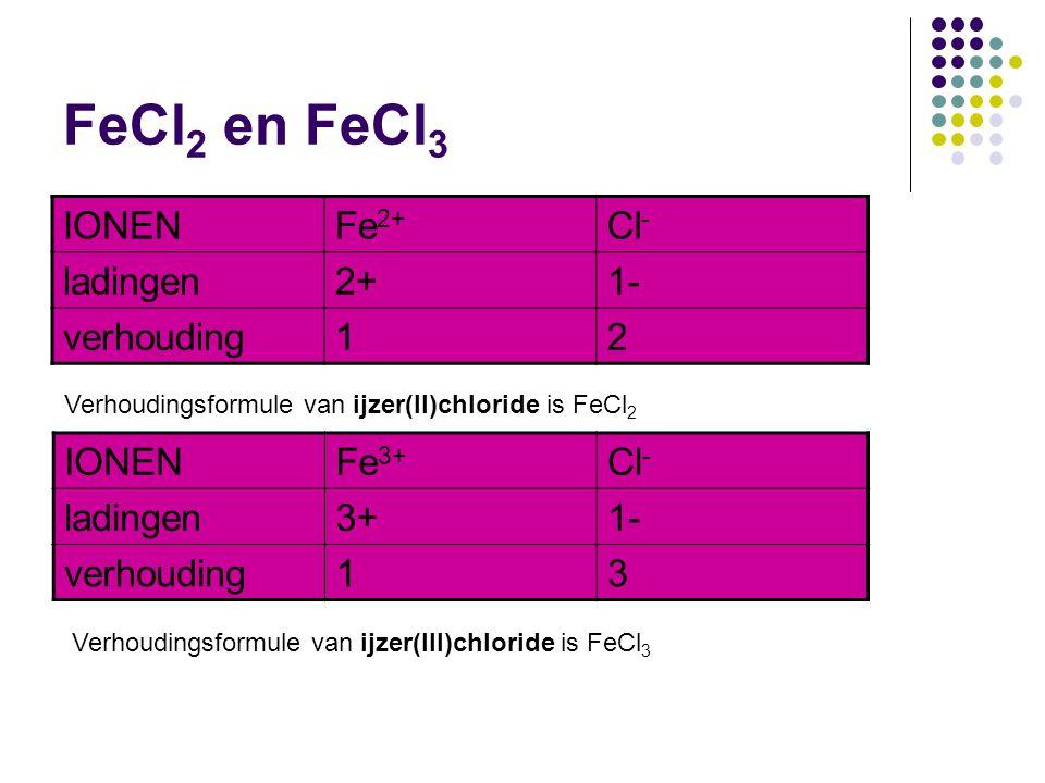 FeCl2 en FeCl3 IONEN Fe2+ Cl- ladingen 2+ 1- verhouding 1 2 IONEN Fe3+