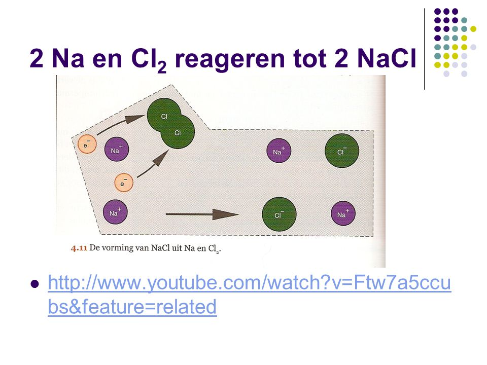 2 Na en Cl2 reageren tot 2 NaCl