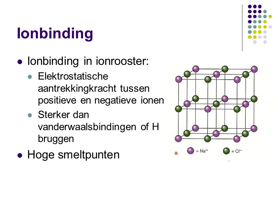 Ionbinding Ionbinding in ionrooster: Hoge smeltpunten