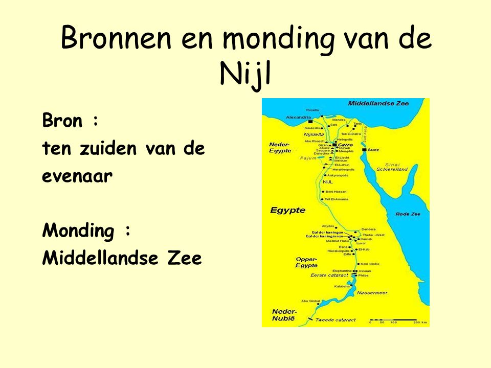 Bronnen en monding van de Nijl