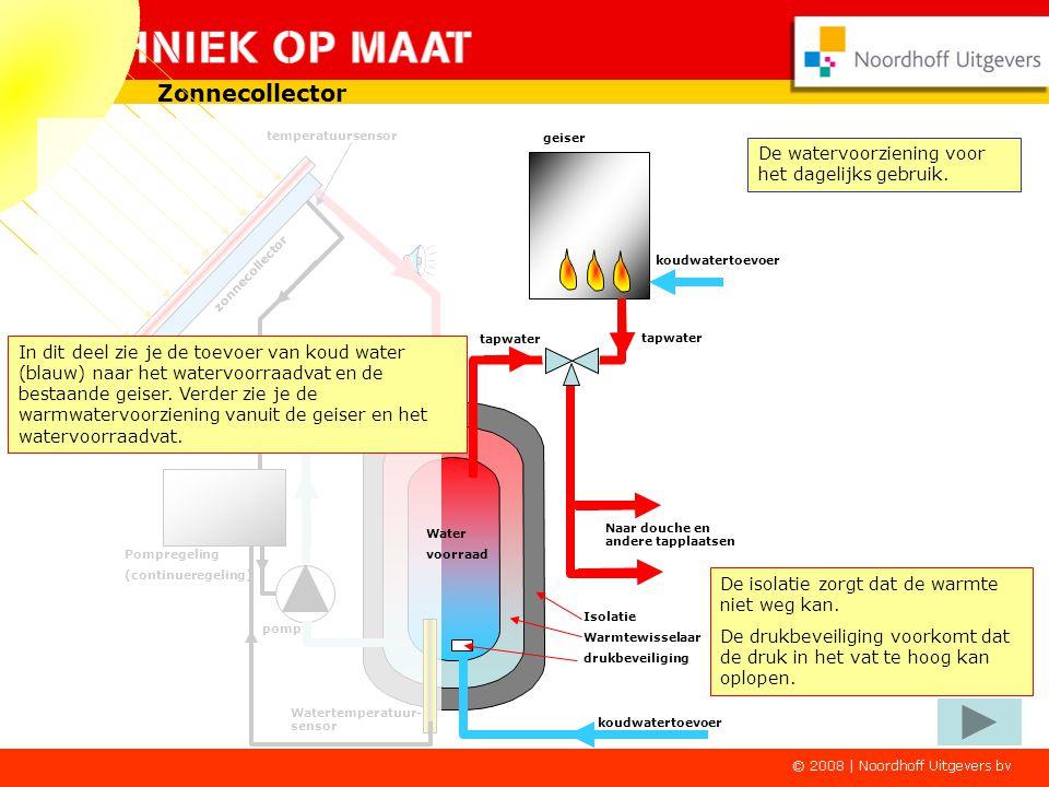 Zonnecollector De watervoorziening voor het dagelijks gebruik.
