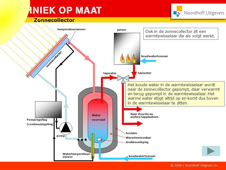 Zonnecollector temperatuursensor. geiser. Ook in de zonnecollector zit een warmtewisselaar die als volgt werkt.