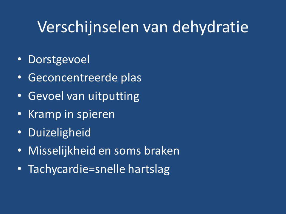 Verschijnselen van dehydratie