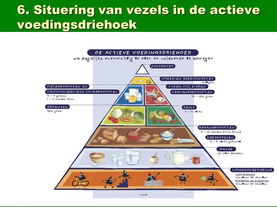 6. Situering van vezels in de actieve voedingsdriehoek