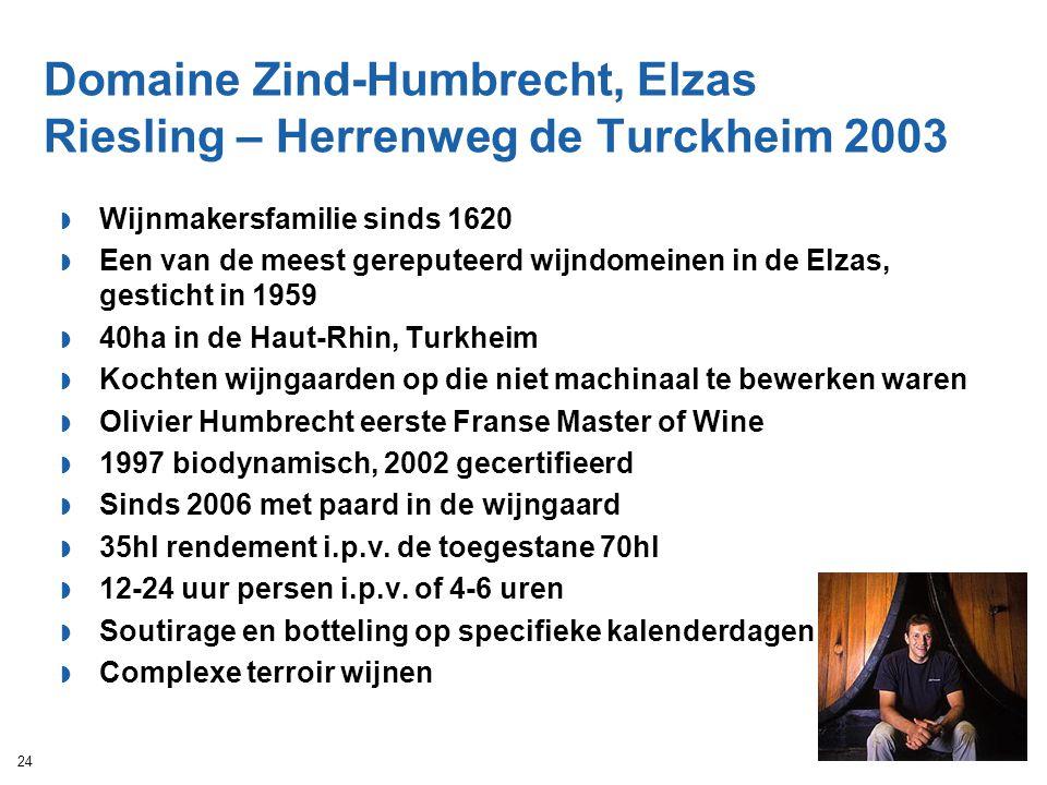 Domaine Zind-Humbrecht, Elzas Riesling – Herrenweg de Turckheim 2003