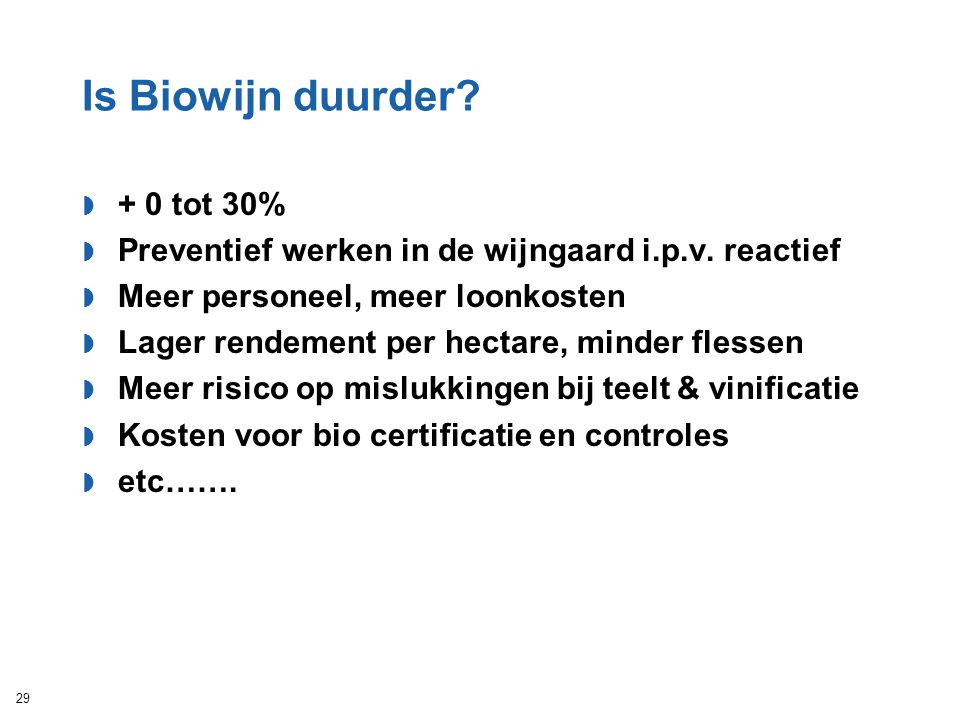 Is Biowijn duurder + 0 tot 30%