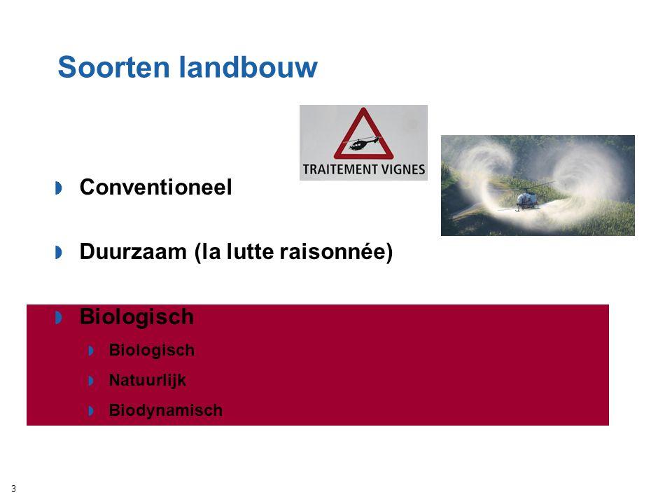 Soorten landbouw Conventioneel Duurzaam (la lutte raisonnée)