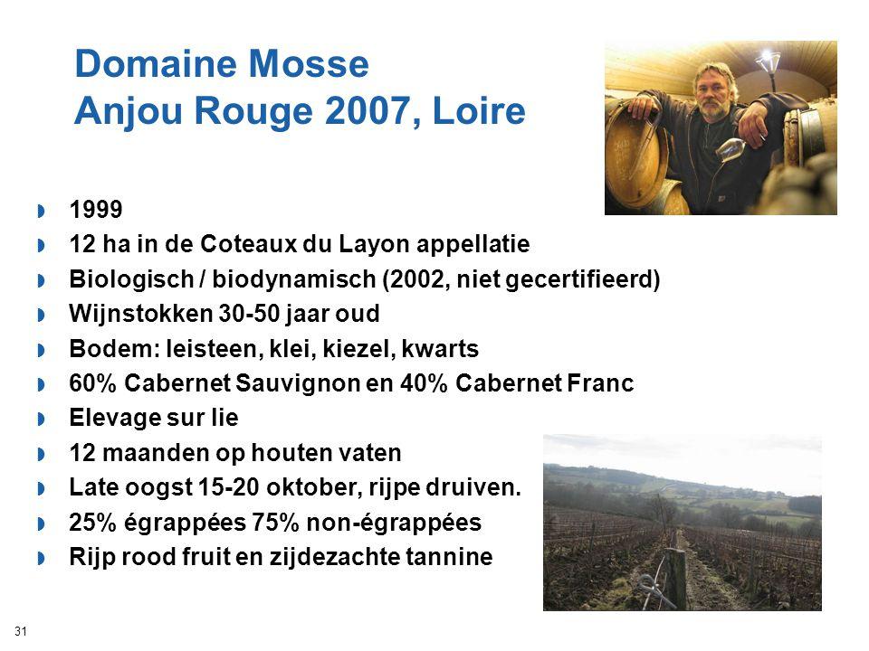 Domaine Mosse Anjou Rouge 2007, Loire