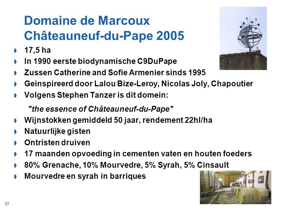 Domaine de Marcoux Châteauneuf-du-Pape 2005