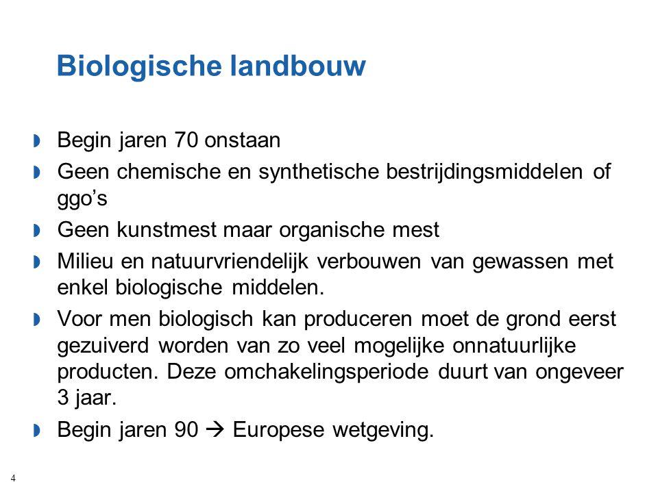 Biologische landbouw Begin jaren 70 onstaan