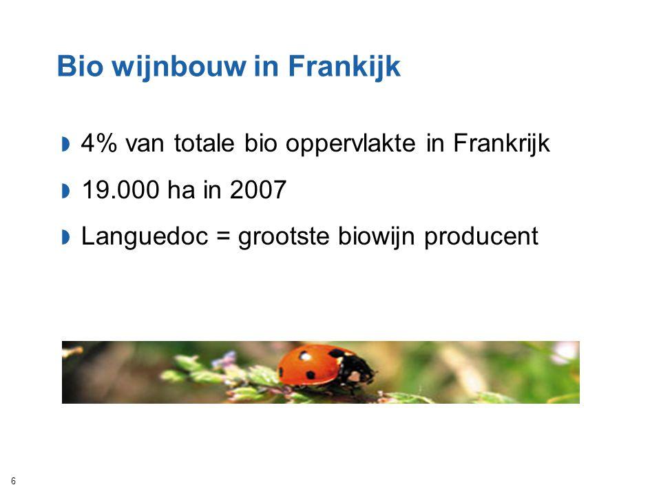 Bio wijnbouw in Frankijk