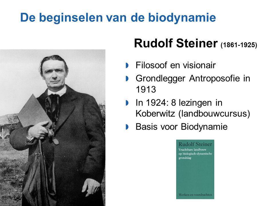 De beginselen van de biodynamie