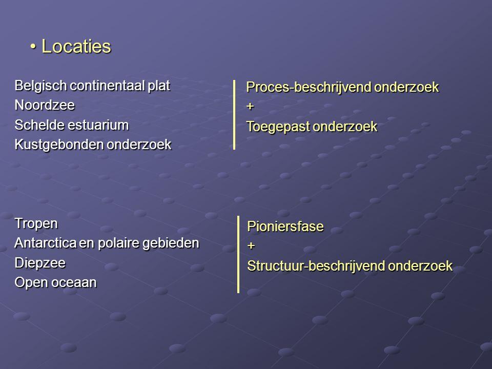Locaties Belgisch continentaal plat Proces-beschrijvend onderzoek