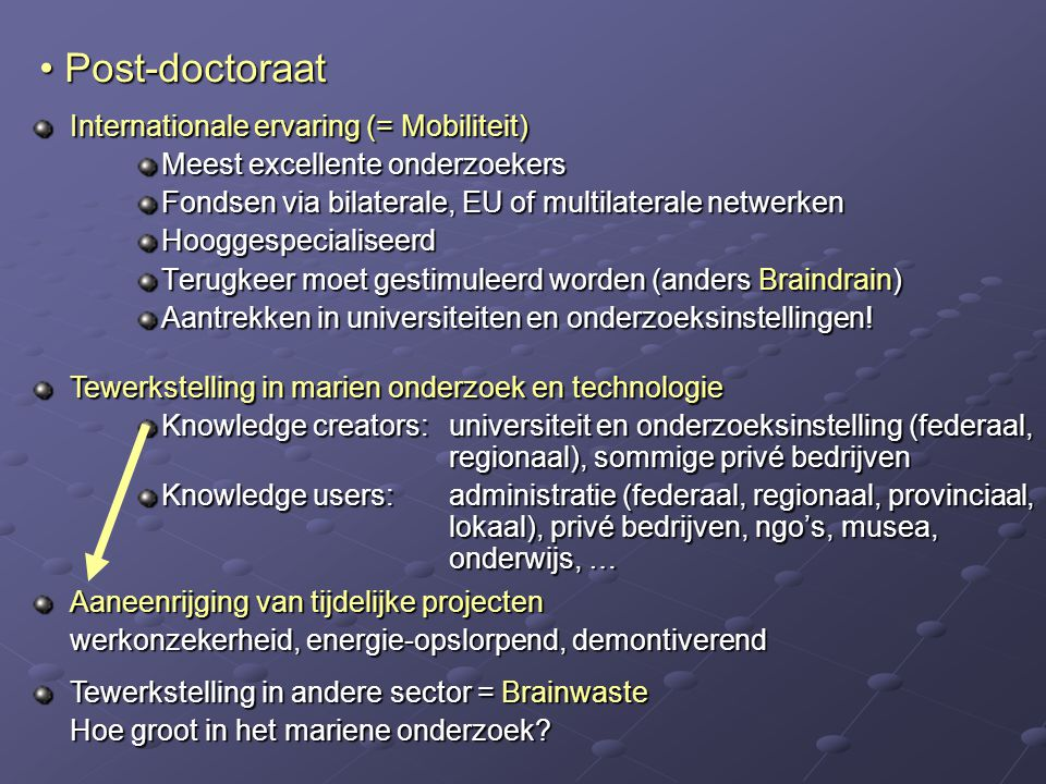 Post-doctoraat Internationale ervaring (= Mobiliteit)