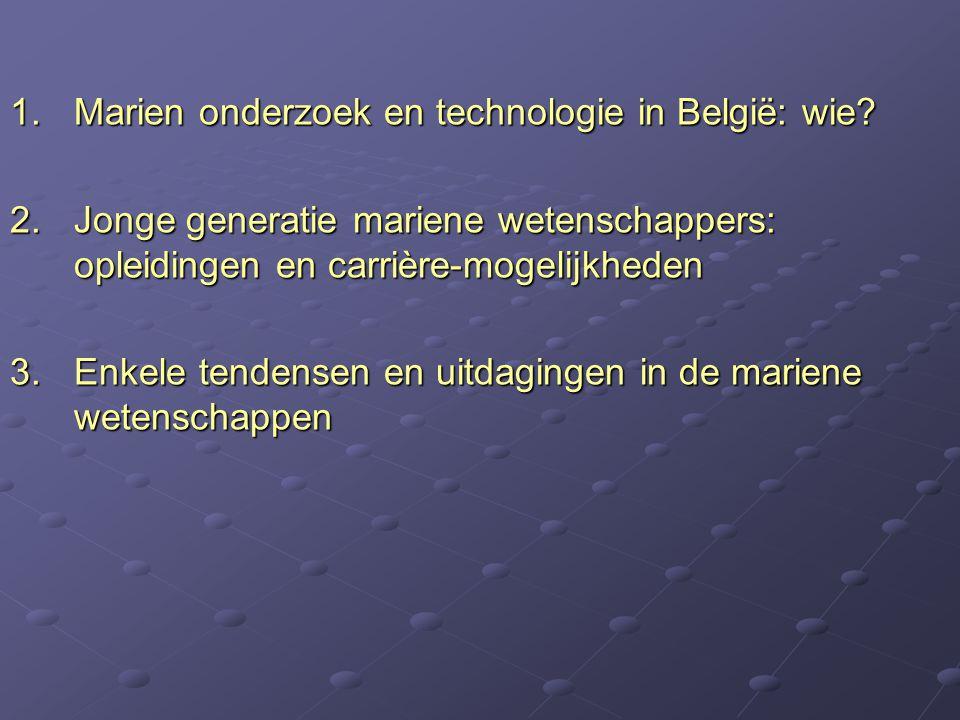 Marien onderzoek en technologie in België: wie