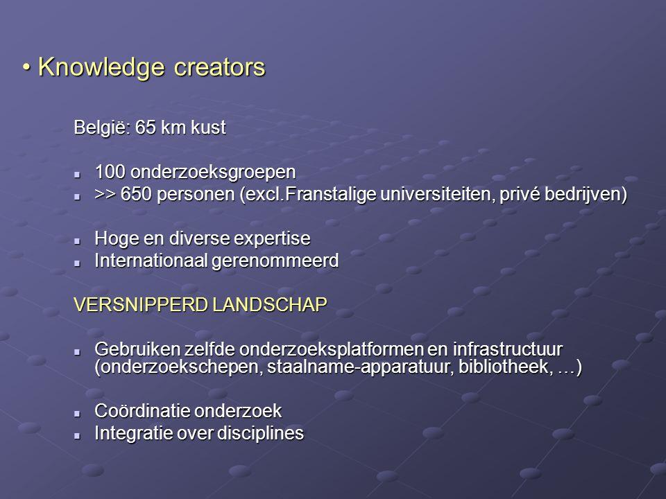 Knowledge creators België: 65 km kust 100 onderzoeksgroepen