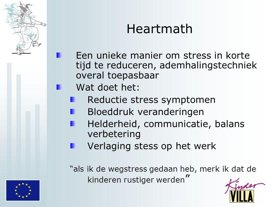 Heartmath Een unieke manier om stress in korte tijd te reduceren, ademhalingstechniek overal toepasbaar.