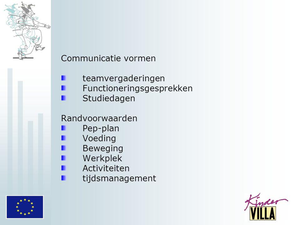 Communicatie vormen teamvergaderingen. Functioneringsgesprekken. Studiedagen. Randvoorwaarden. Pep-plan.