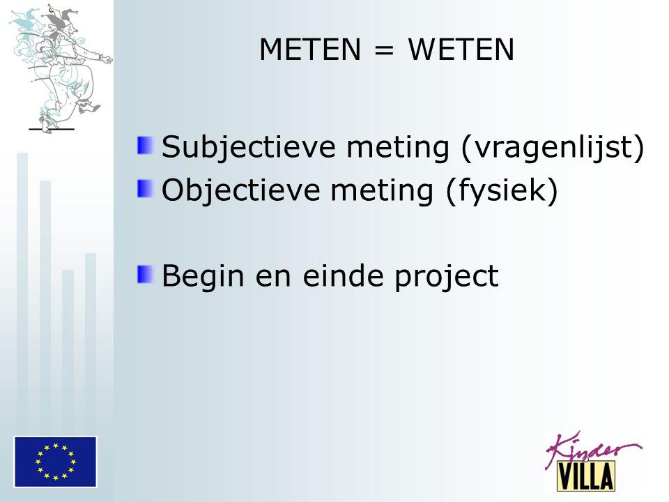 METEN = WETEN Subjectieve meting (vragenlijst) Objectieve meting (fysiek) Begin en einde project