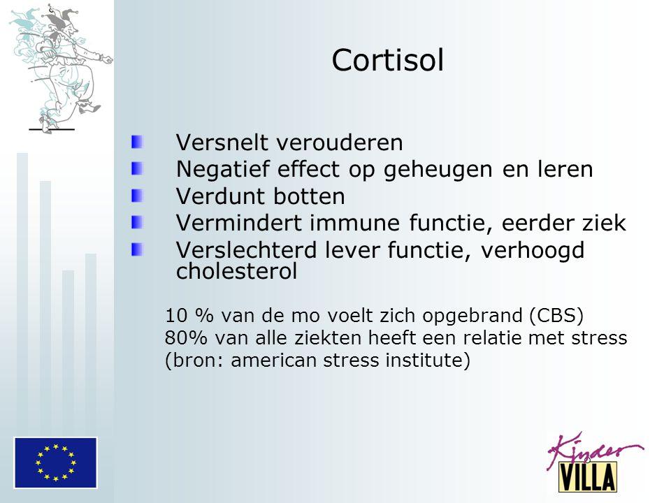 Cortisol Versnelt verouderen Negatief effect op geheugen en leren