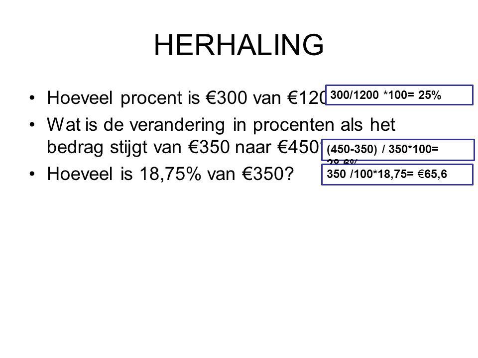 HERHALING Hoeveel procent is €300 van €1200