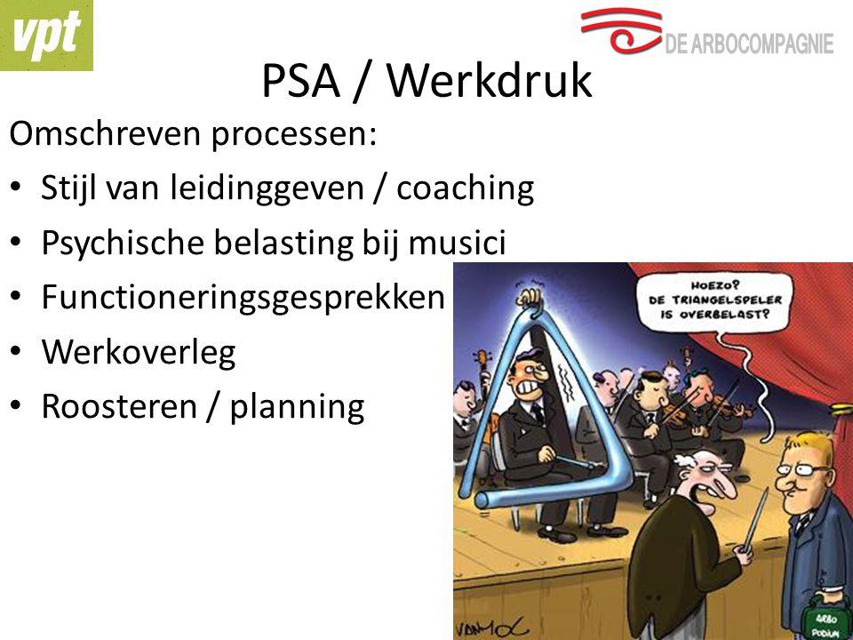 PSA / Werkdruk Omschreven processen: Stijl van leidinggeven / coaching