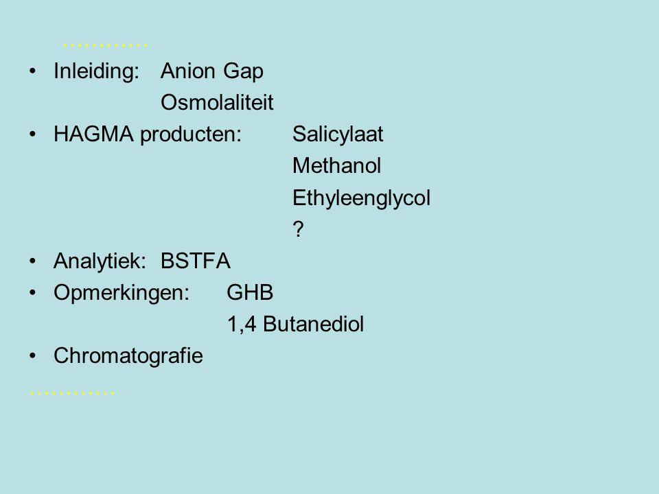 ………… Inleiding: Anion Gap. Osmolaliteit. HAGMA producten: Salicylaat. Methanol. Ethyleenglycol.