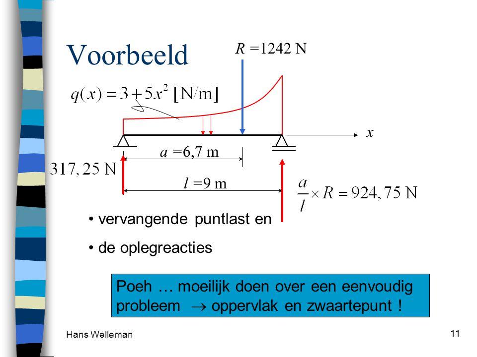 Voorbeeld R =1242 N x a =6,7 m l =9 m vervangende puntlast en