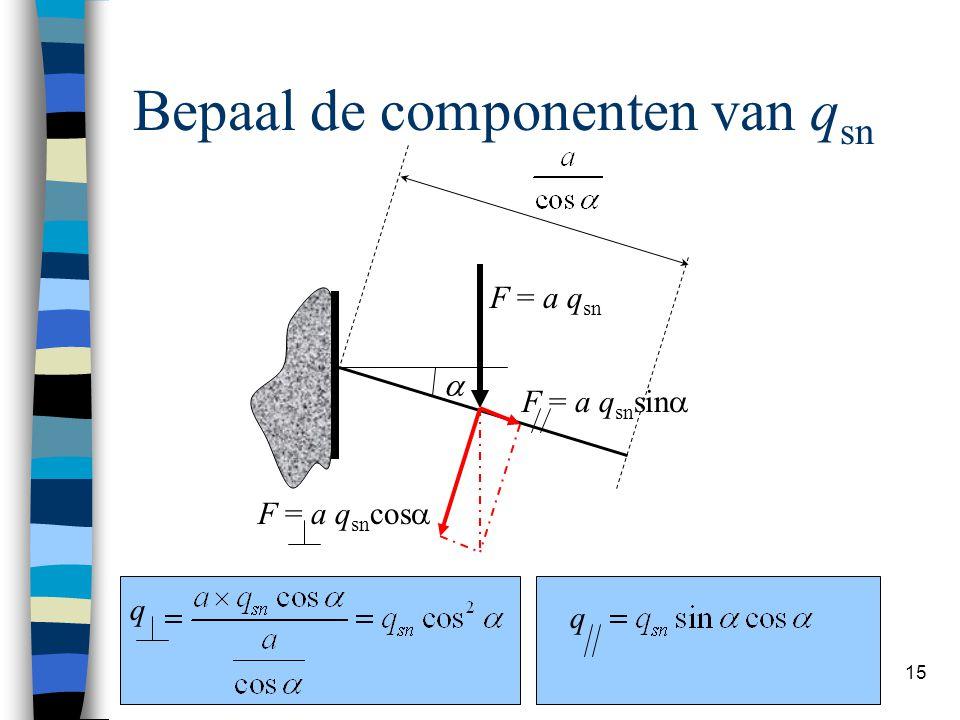 Bepaal de componenten van qsn