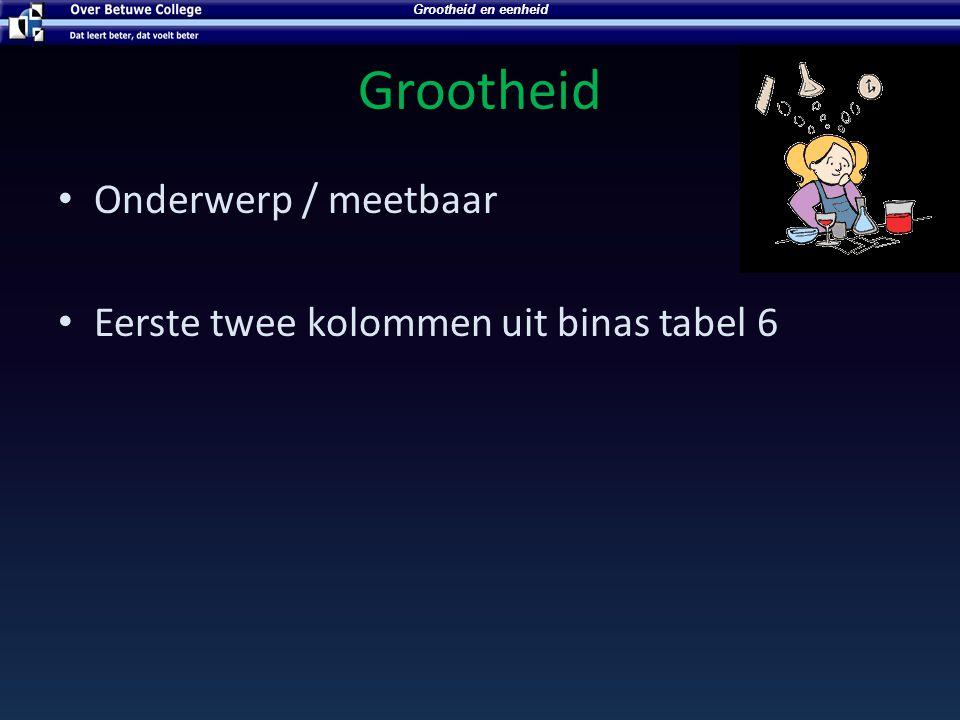 Grootheid Onderwerp / meetbaar Eerste twee kolommen uit binas tabel 6