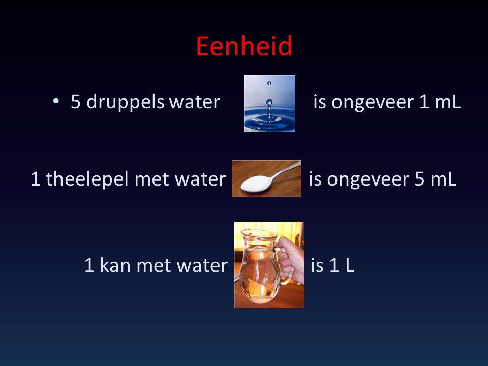Eenheid 5 druppels water is ongeveer 1 mL