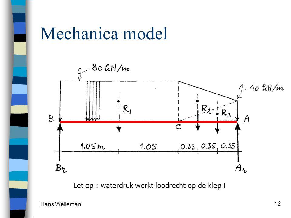 Mechanica model Let op : waterdruk werkt loodrecht op de klep !