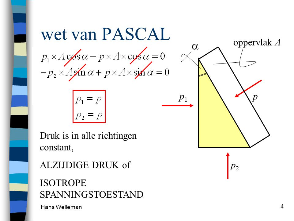 wet van PASCAL  KRACHTENEVENWICHT oppervlak A p1 p2 p