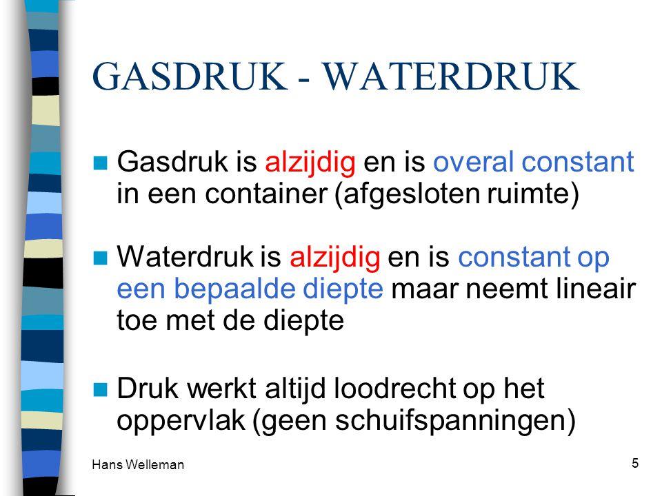 GASDRUK - WATERDRUK Gasdruk is alzijdig en is overal constant in een container (afgesloten ruimte)
