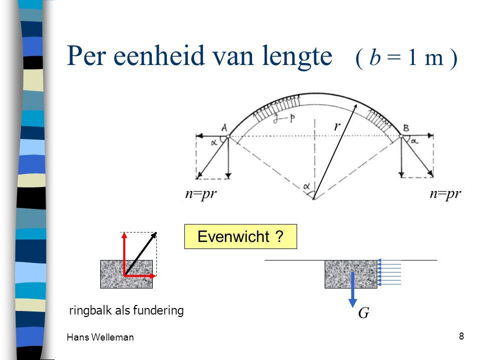 Per eenheid van lengte ( b = 1 m )