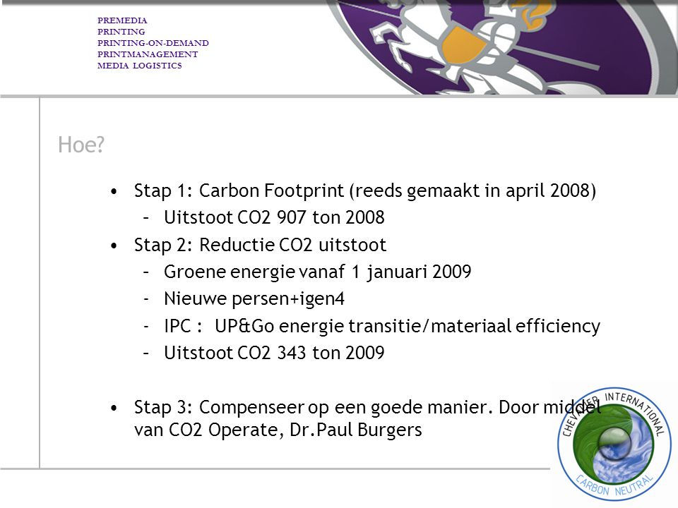 Hoe Stap 1: Carbon Footprint (reeds gemaakt in april 2008)