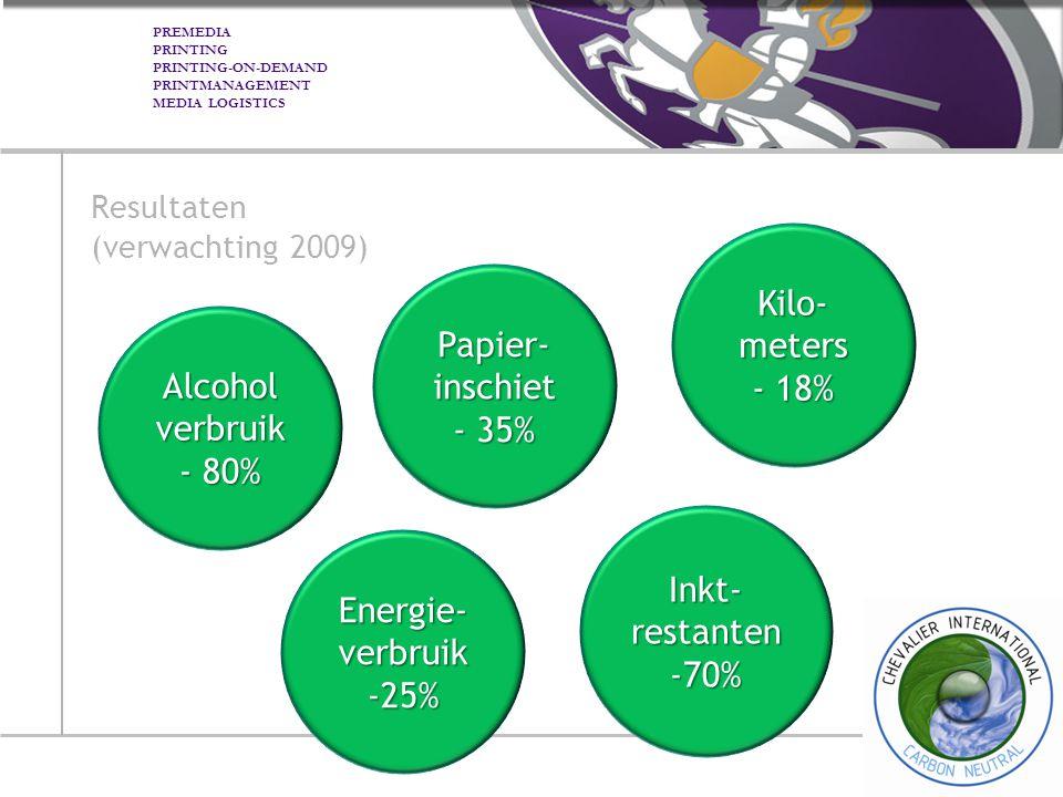 Resultaten (verwachting 2009)