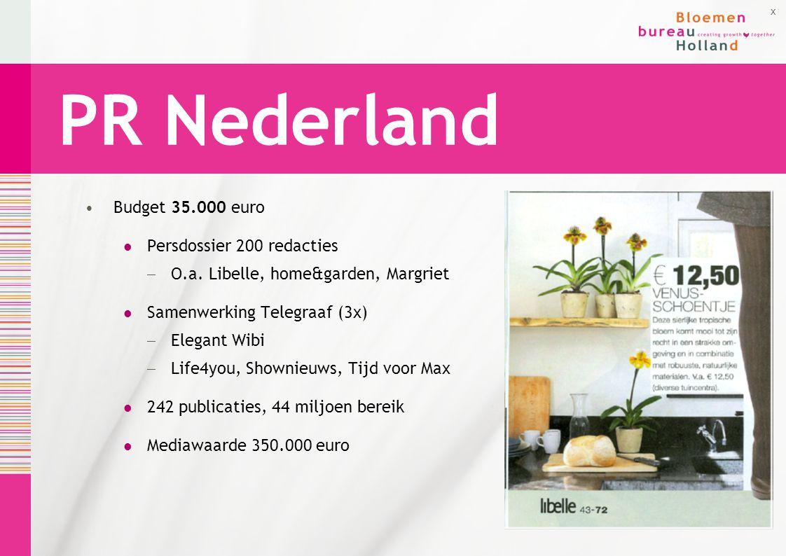 PR Nederland Budget 35.000 euro Persdossier 200 redacties
